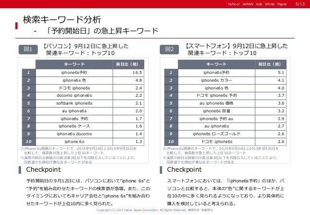 Yahoo! JAPAN Ads White PaperYahoo! JAPAN Ads White Paper 検索キーワード分析 - 「予約開始日」の急上昇キーワード 【スマートフォン】9月12日に急上昇した 関連キーワード:トップ10 図...