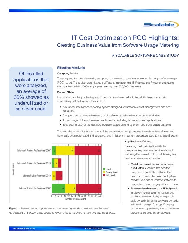 IT Cost Optimization POC Highlights:  Creating Business Value from Software Usage Metering A SCALABLE SOFTWARE CASE STUDY ...