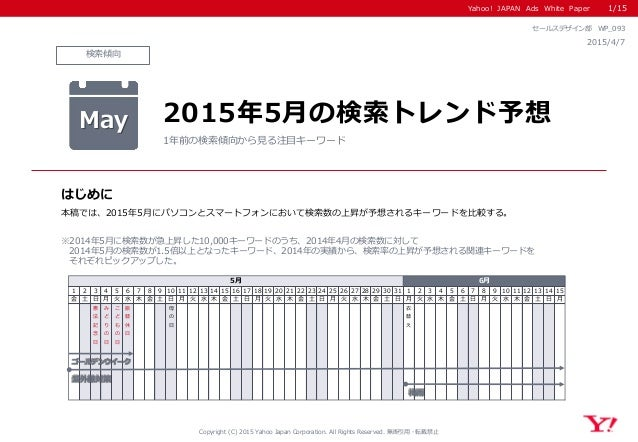 Yahoo! JAPAN Ads White Paper 検索傾向 はじめに Copyright (C) 2015 Yahoo Japan Corporation. All Rights Reserved. 無断引用・転載禁止 2015/4/7...