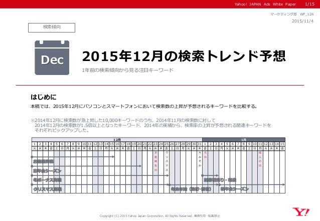 Yahoo! JAPAN Ads White Paper 検索傾向 はじめに Copyright (C) 2015 Yahoo Japan Corporation. All Rights Reserved. 無断引用・転載禁止 2015/11/...