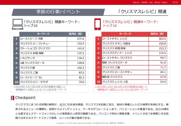Yahoo! JAPAN Ads White PaperYahoo! JAPAN Ads White Paper Copyright (C) 2015 Yahoo Japan Corporation. All Rights Reserved. ...