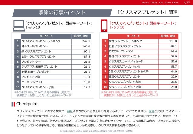 Yahoo! JAPAN Ads White PaperYahoo! JAPAN Ads White Paper クリスマスプレゼントに関する検索が、前月よりもさらに盛り上がりを見せるように。ここでもやはり、前月と比較してスマート フォンで特に...