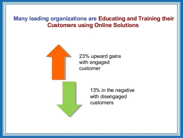 Many leading organizations are Educating and Training theirCustomers using Online Solutions23%upwardgainswithengaged...
