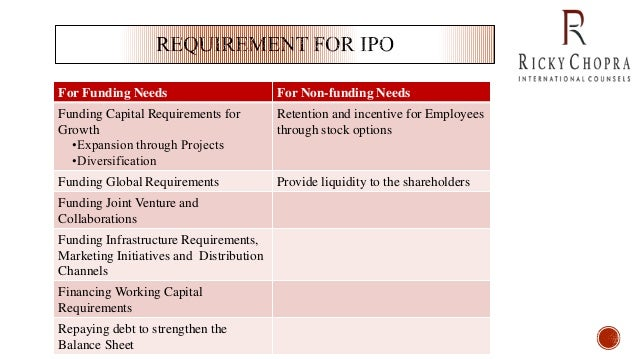 threats to going public through an ipo Threats of merging to another organization  and merging with another organization  going public through ipo according to financial management page 413,.