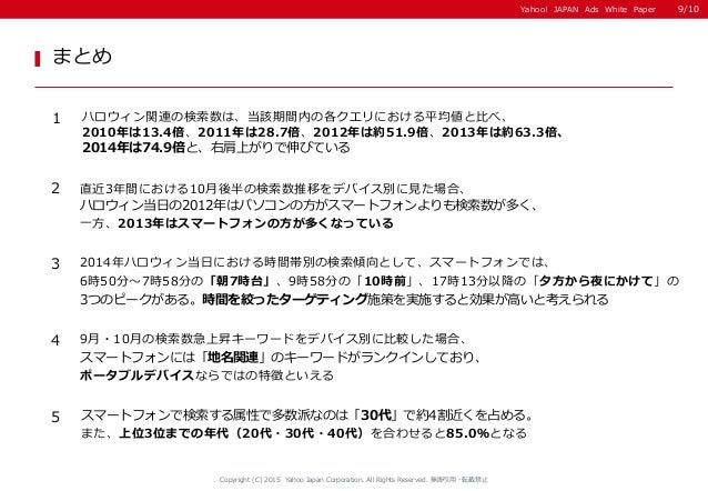 Yahoo! JAPAN Ads White Paper まとめ Copyright (C) 2015 Yahoo Japan Corporation. All Rights Reserved. 無断引用・転載禁止 1 ハロウィン関連の検索数は...