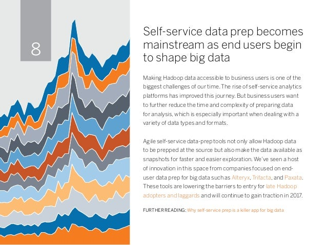 Self-service data prep becomes mainstream as end users begin to shape big data Making Hadoop data accessible to business u...