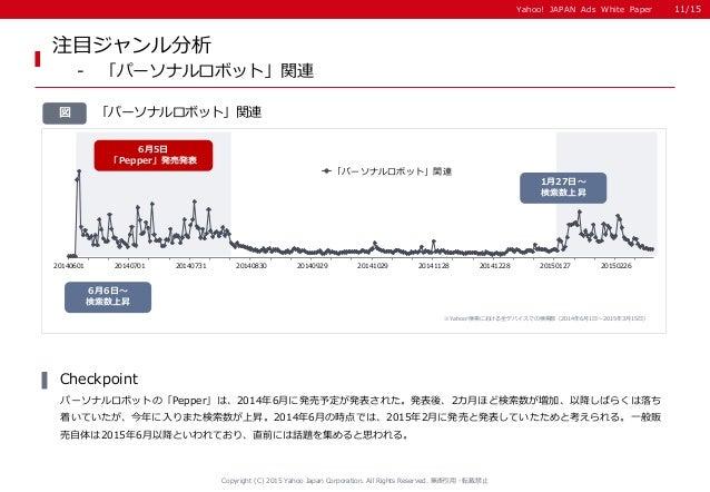 Yahoo! JAPAN Ads White PaperYahoo! JAPAN Ads White Paper 「パーソナルロボット」関連図 注目ジャンル分析 - 「パーソナルロボット」関連 Copyright (C) 2015 Yahoo ...