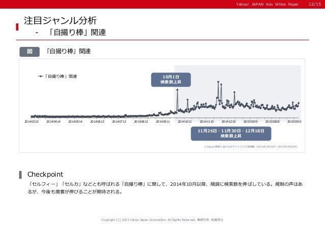 Yahoo! JAPAN Ads White PaperYahoo! JAPAN Ads White Paper 「自撮り棒」関連図 注目ジャンル分析 - 「自撮り棒」関連 Copyright (C) 2015 Yahoo Japan Corp...