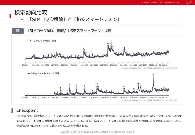 Yahoo! JAPAN Ads White PaperYahoo! JAPAN Ads White Paper 「SIMロック解除」関連/「格安スマートフォン」関連図 検索動向比較 - 「SIMロック解除」と「格安スマートフォン」 2014年...