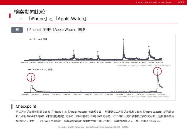 Yahoo! JAPAN Ads White PaperYahoo! JAPAN Ads White Paper 「iPhone」関連/「Apple Watch」関連図 検索動向比較 - 「iPhone」と「Apple Watch」 同じアップ...