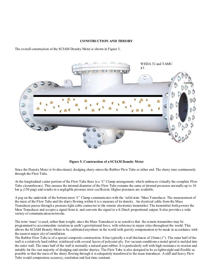 Nuclear Density Meter : White paper weda dredge seminar a non nuclear