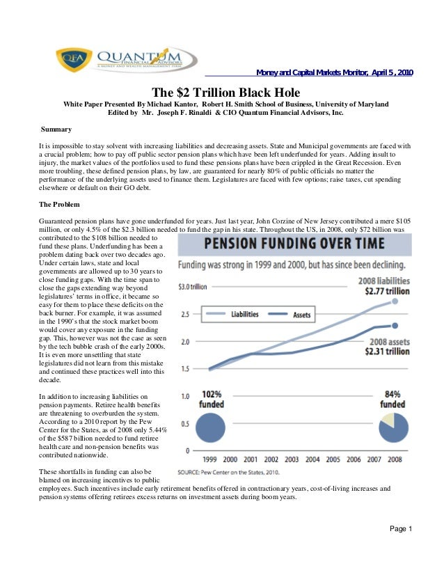 Money and Capital Markets Monitor, April 5 , 2010Page 1The $2 Trillion Black HoleWhite Paper Presented By Michael Kantor, ...