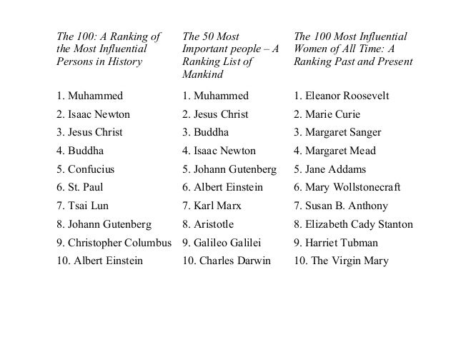 most influential persons in history Watch (pdf download) the 100: a ranking of the most influential persons in history download by magdal on dailymotion here.