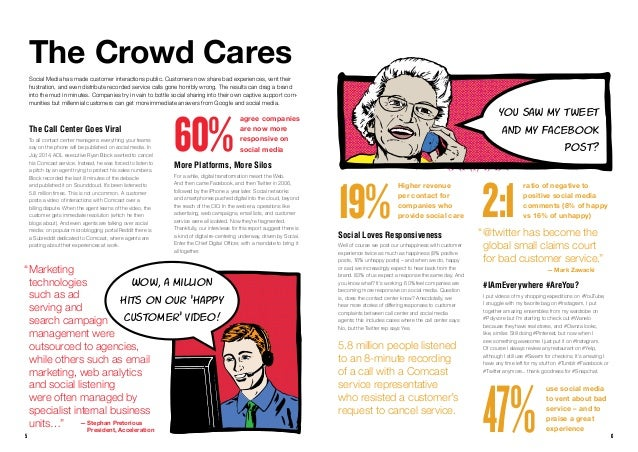 65 The Crowd Cares Social Media has made customer interactions public. Customers now share bad experiences, vent their fru...