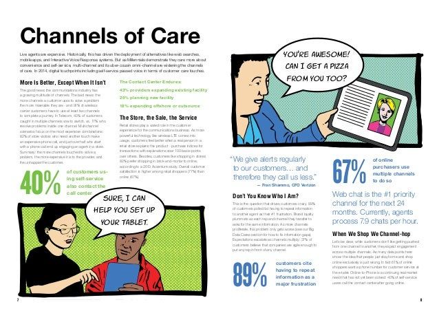 8 Channels of Care More Is Better, Except When It Isn't The Store, the Sale, the Service The good news: the communications...