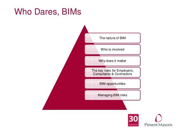 Who dares bims or handling bim risk in Hong Kong Slide 2
