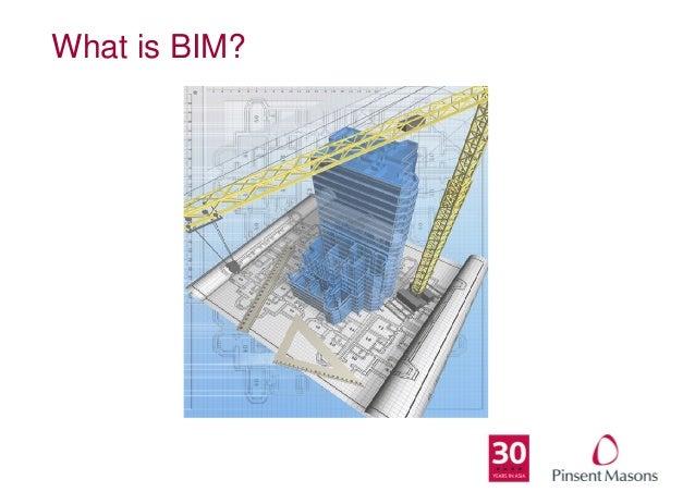 Who dares bims or handling bim risk in Hong Kong Slide 3