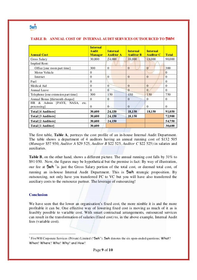 TABLE B: ANNUAL COST OF INTERNAL AUDIT SERVICES OUTSOURCED TO 5WH Internal Audit Manager 30,000  Internal Auditor A 24,000...