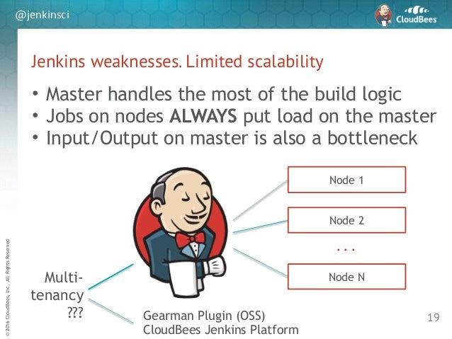 sd ©2016CloudBees,Inc.AllRightsReserved @jenkinsci Jenkins weaknesses. Limited scalability 19 Node 1 Node 2 Node N . . . •...