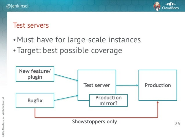 sd ©2016CloudBees,Inc.AllRightsReserved @jenkinsci Test servers •Must-have for large-scale instances •Target: best possibl...