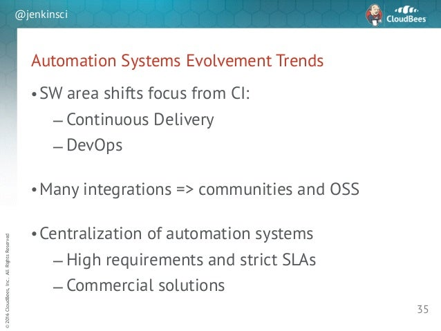sd ©2016CloudBees,Inc.AllRightsReserved @jenkinsci Automation Systems Evolvement Trends •SW area shifts focus from CI: – C...