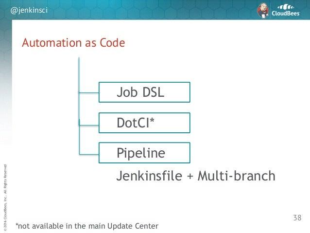 sd ©2016CloudBees,Inc.AllRightsReserved @jenkinsci Automation as Code 38 Job DSL DotCI* Pipeline Jenkinsfile + Multi-branc...