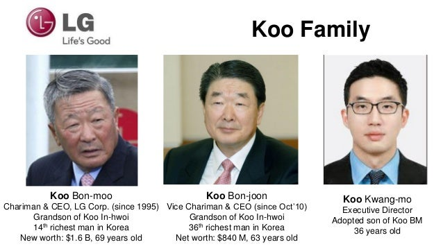 Who is Who at Korean Consumer Electroincs Companies