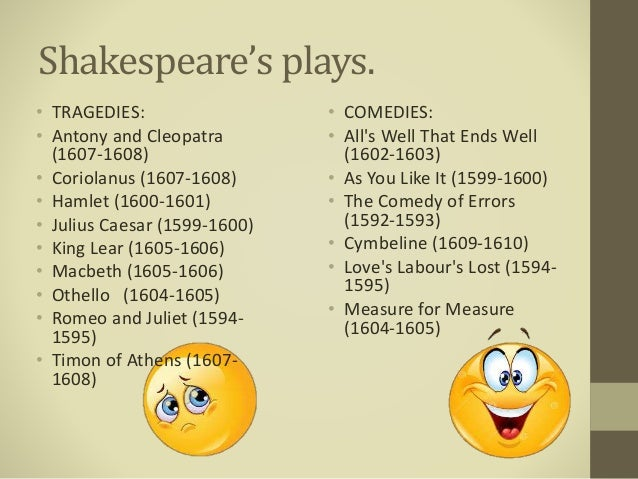 an examination of william shakespeares play hamlet An analysis of the tragey of hamlet in william shakespeare's play hamlet pages 3 words 1,798 view full essay more essays like this: hamlet, tragedy of hamlet.
