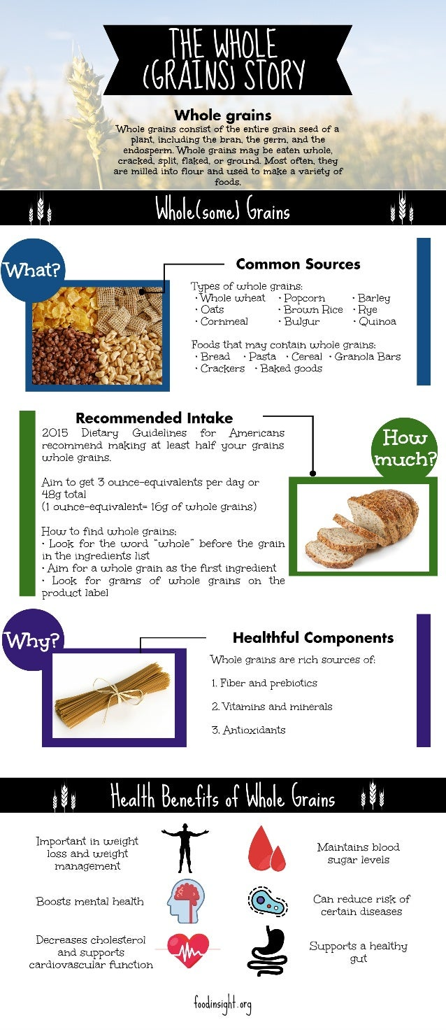 The (Whole) Grains Story