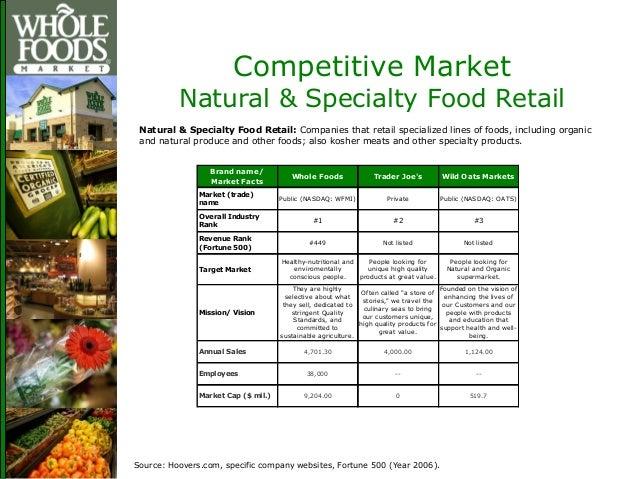 American Specialty Foods Inc New York Ny