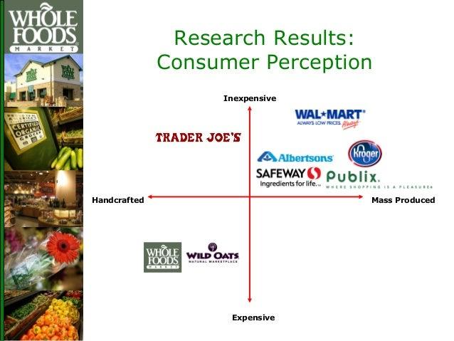 Whole Foods Market Membership Card