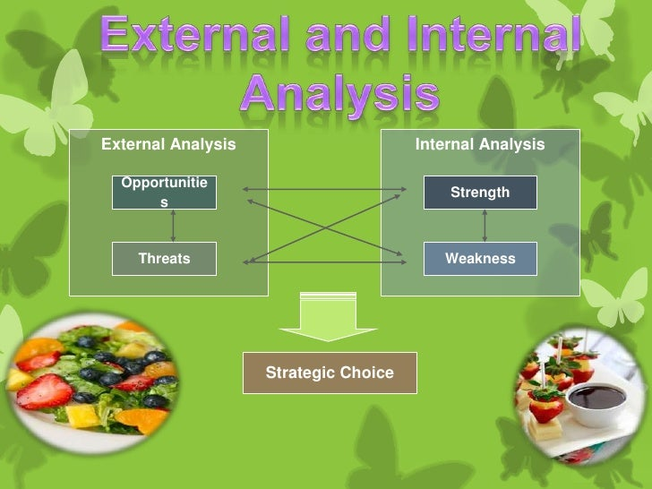 wholefoods strategic analysis Mission and external analysis of whole foods market print reference this  published: 23rd march,  in accordance with whole foods strategic objective,.