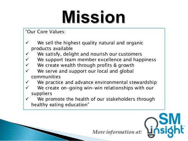 thesis statement organic food