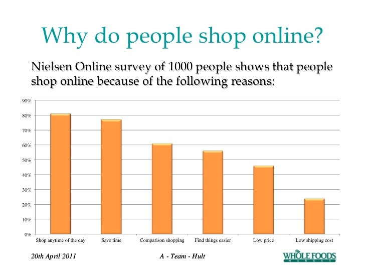 Wholefoods business model project - Online shopping usa ...