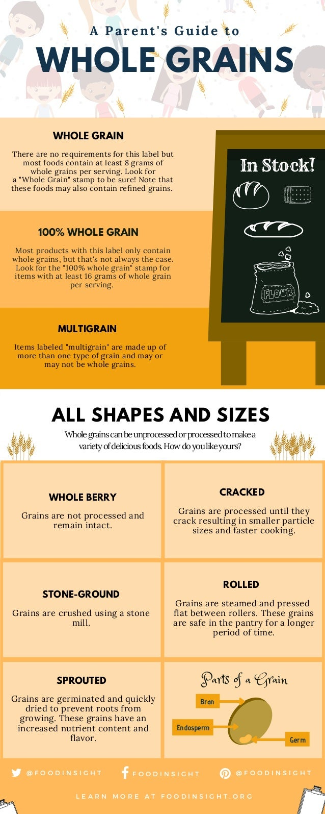 """MULTIGRAIN Items labeled """"multigrain"""" are made up of more than one type�of grain and may or may not be whole grains. WHOLE..."""