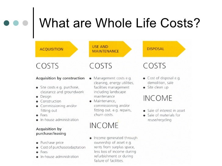 whole life I'm a 34-year-old single mother with three young children i have about $225,000 in term life insurance should i convert to whole life insurance.