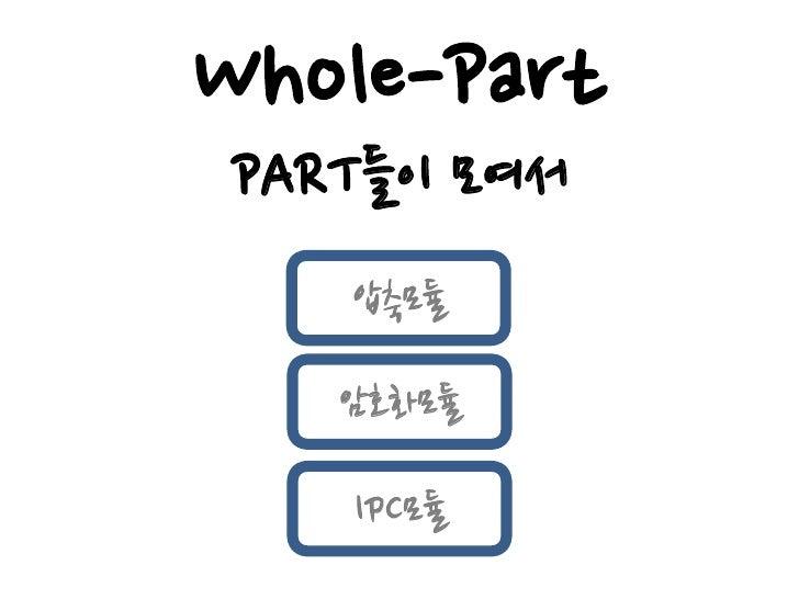 Whole-Part   Whole 은    패킷 전송의 효율과   보안을 위한 송수신모듈