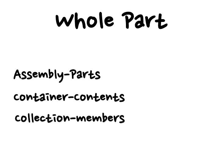 Whole Part Assembly-Parts Container-Contents Collection-members