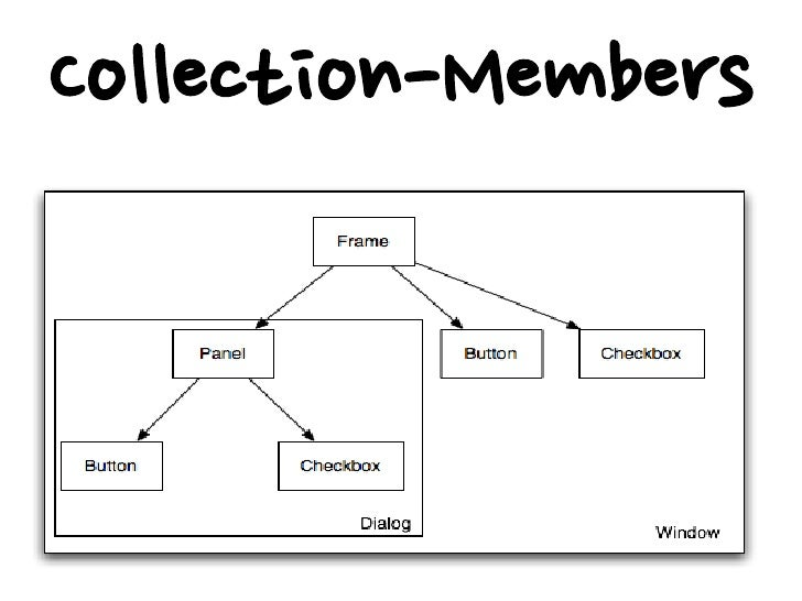 Collection-Members