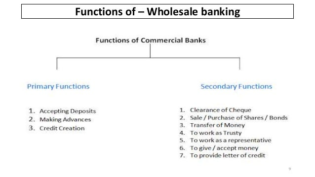main trends of wholesale banking Trend 1 open banking goes mainstream this year, attitudes toward   us banks starting to flex their investment and competitive muscles in a way that .