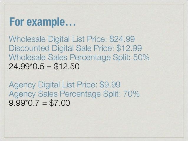 Wholesale Digital List Price: $24.99 Discounted Digital Sale Price: $12.99 Wholesale Sales Percentage Split: 50% 24.99*0.5...