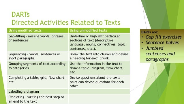 HSC English: Related Texts