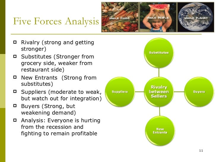 porters five forces analysis tyson foods How to use porter's five forces by annmarie hanlon 18 dec rather than a detailed business analysis technique how can i use porters five forces.