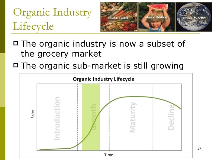 whole food markets case study Discover all statistics and data on whole foods market now  top study  view study most  average size of a whole food markets store.