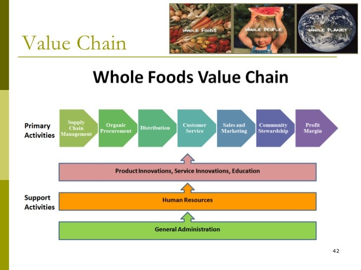 value chain for nestle essay Porter's five forces model and porter's value chain of nestle 1 describe porter's five forces model and porter's value chain using real organization example(s.