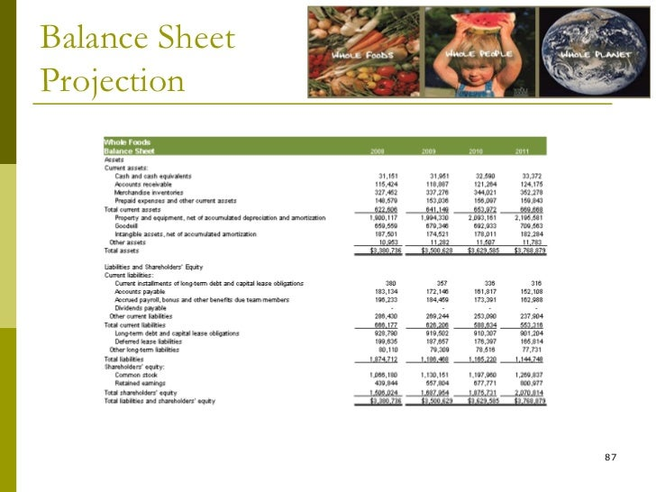 whole foods case analysis This whole foods market five forces analysis (porter's model) case study shows external factors (competition, buyers, suppliers, substitutes, new entrants.
