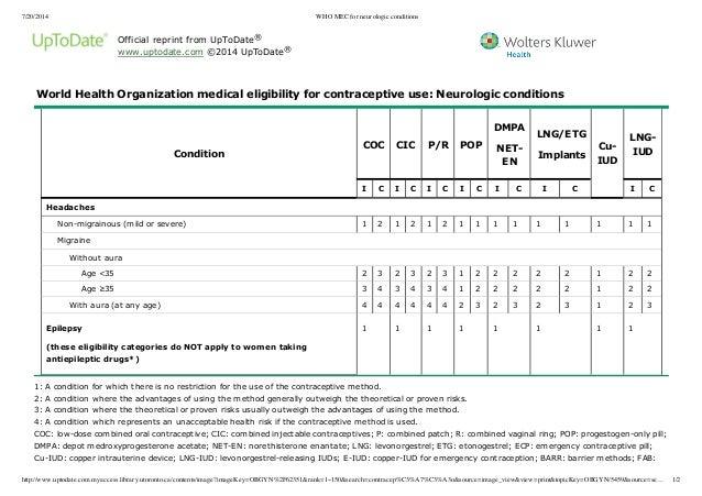 7/20/2014 WHO MEC for neurologic conditions http://www.uptodate.com.myaccess.library.utoronto.ca/contents/image?imageKey=O...