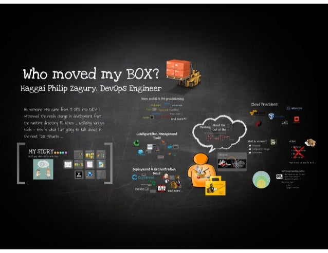 Who moved my_box