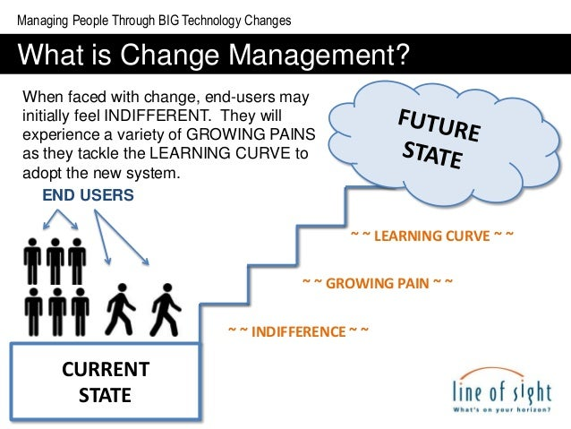 people and change management Some key questions to get you started in understanding and working with change management.