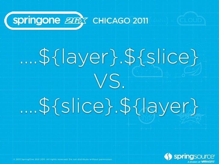 ….${layer}.${slice}             VS.     ….${slice}.${layer}© 2011 SpringOne 2GX 2011. All rights reserved. Do not distribu...